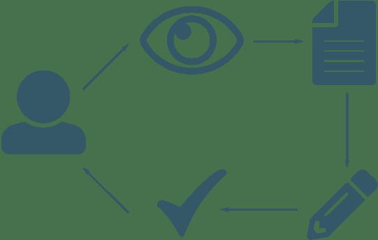 ATL-process-diagram-@2x